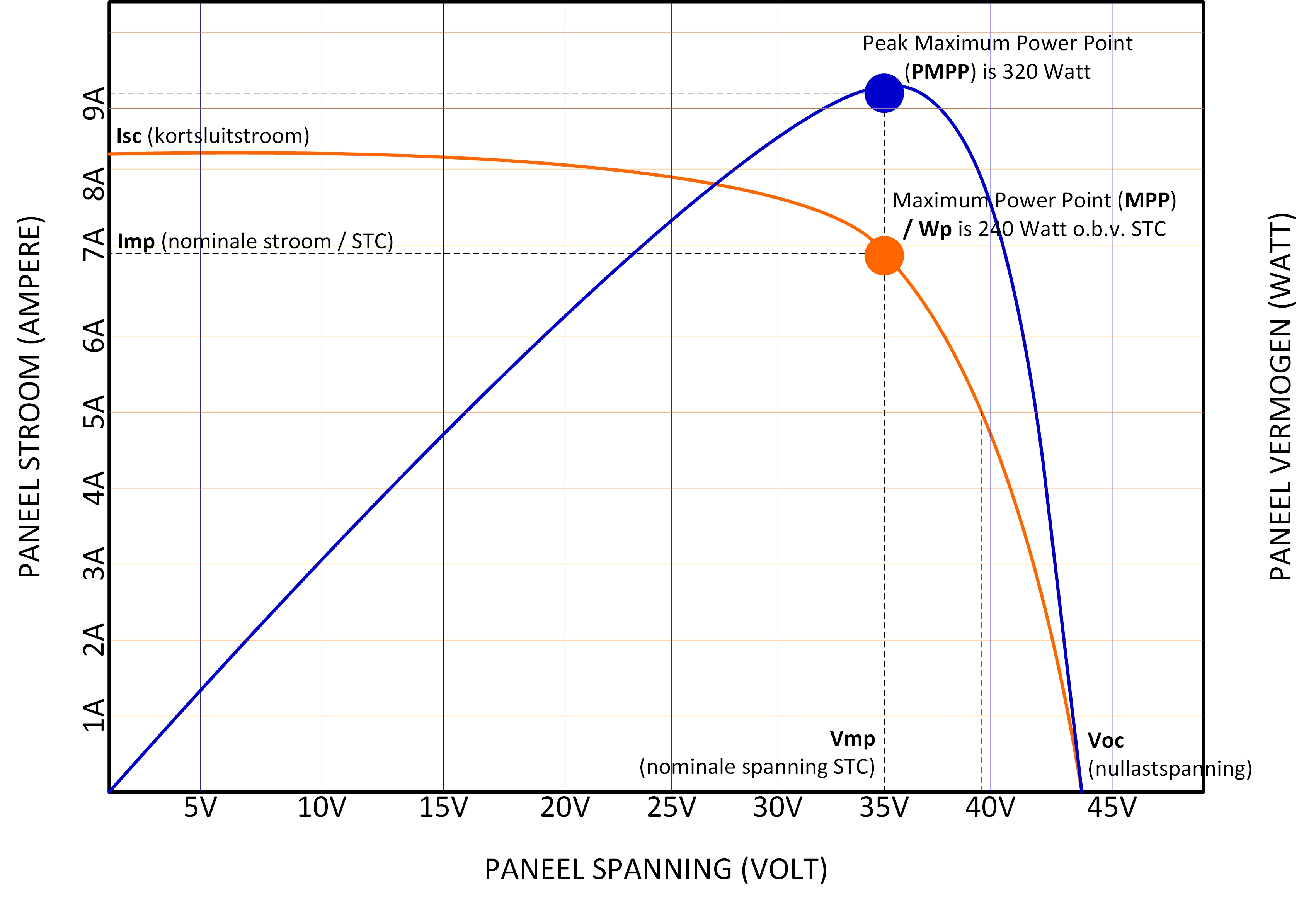 pv panel diagram pump diagram