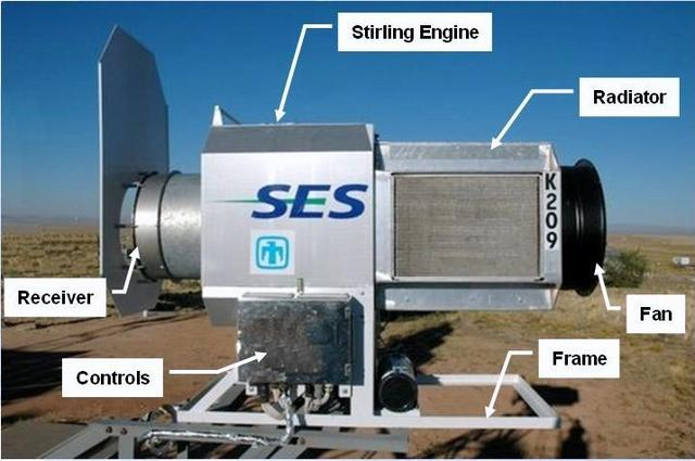 Solar Thermal: Solar Thermal Stirling Engine